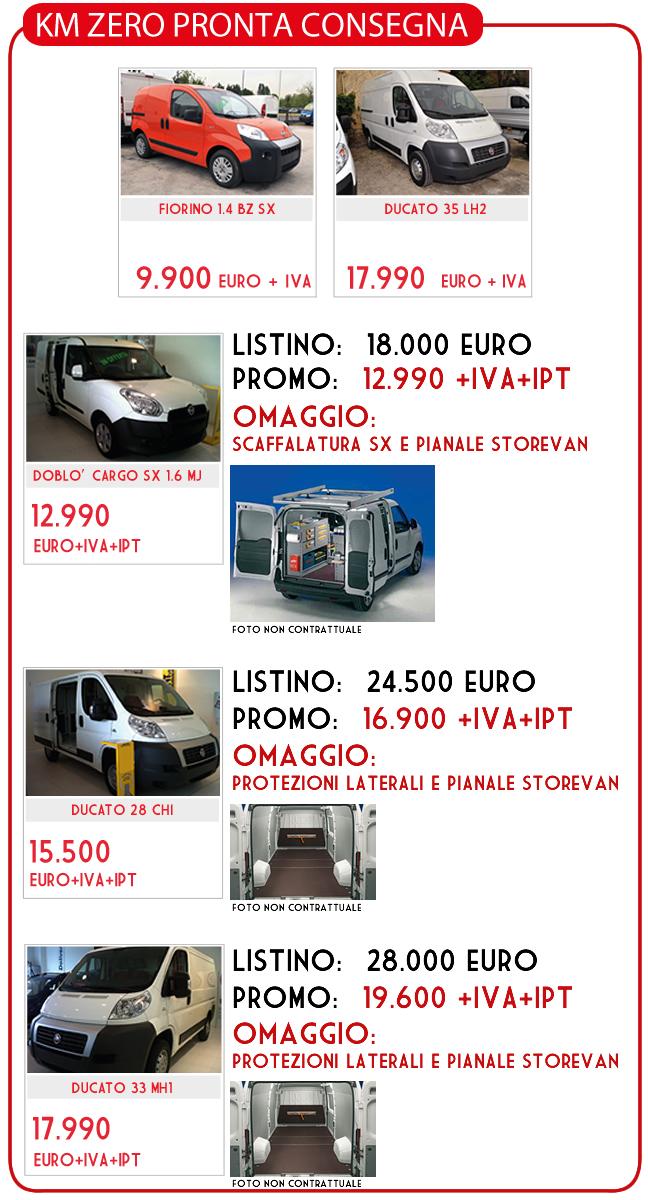 Promozione Veicoli Km Zero Pronta Consegna