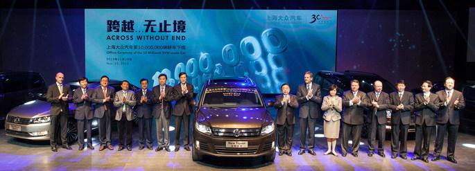 10 milioni di unità prodotte da Volkswagen-Shanghai